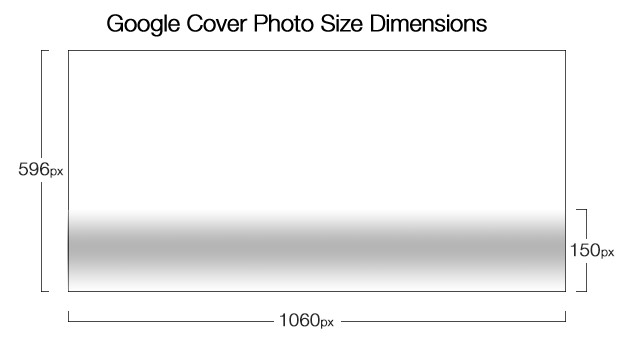 New Google Cover Image Dimensions and Size